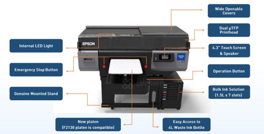 EPSON DTG SC F3030